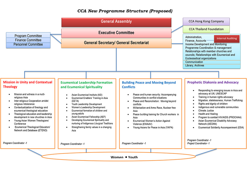CCA-Program-Structure-2015-(4)